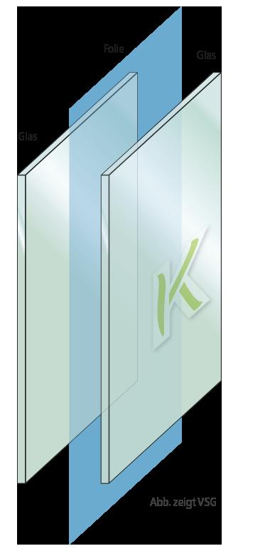 Schema VSG-Sicherheitsglas (2 Scheiben)